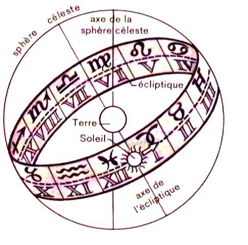 zodiaque-1